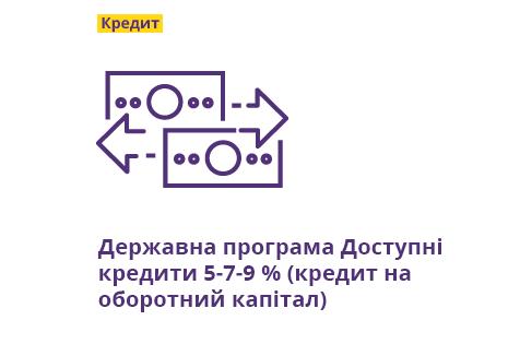 Від старту програми «5-7-9» банки видали майже 8 тисяч кредитів на понад 18 млрд грн