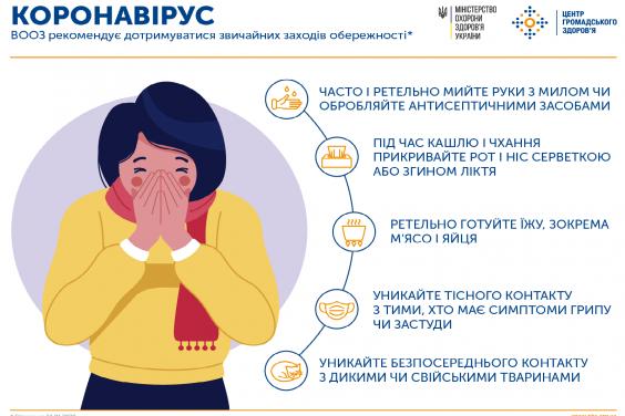 За минулу добу в Харківській області діагноз COVID-19 підтверджено у 1319 осіб