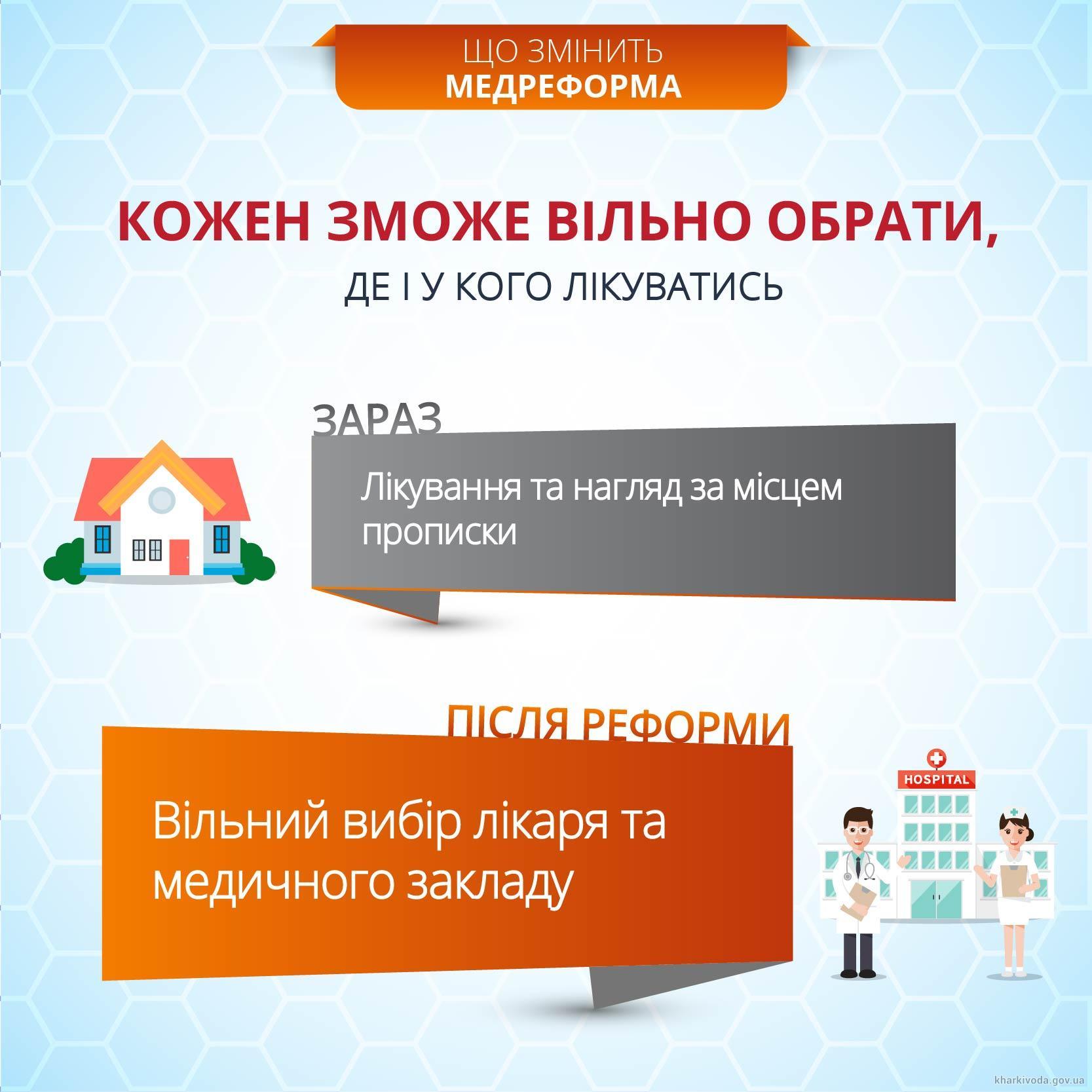 Харьковчанам рассказали, что изменит медреформа